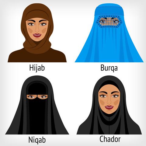 Hijab, Burqa, Niqab…. – was ist der Unterschied?